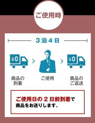ご使用の2日前到着でタキシードをお送りします。